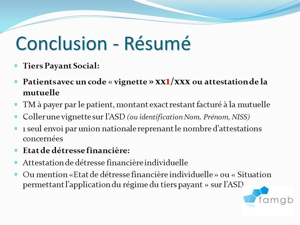 Conclusion - Résumé Tiers Payant Social: