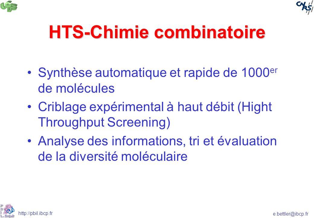 HTS-Chimie combinatoire