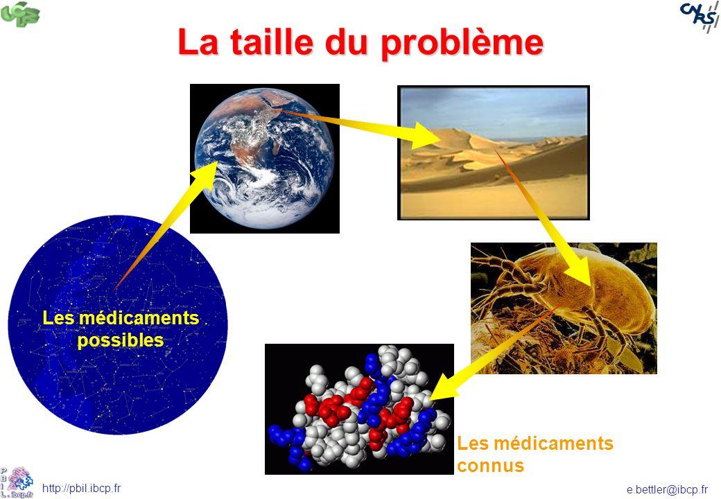 La taille du problème Les médicaments possibles Les médicaments connus