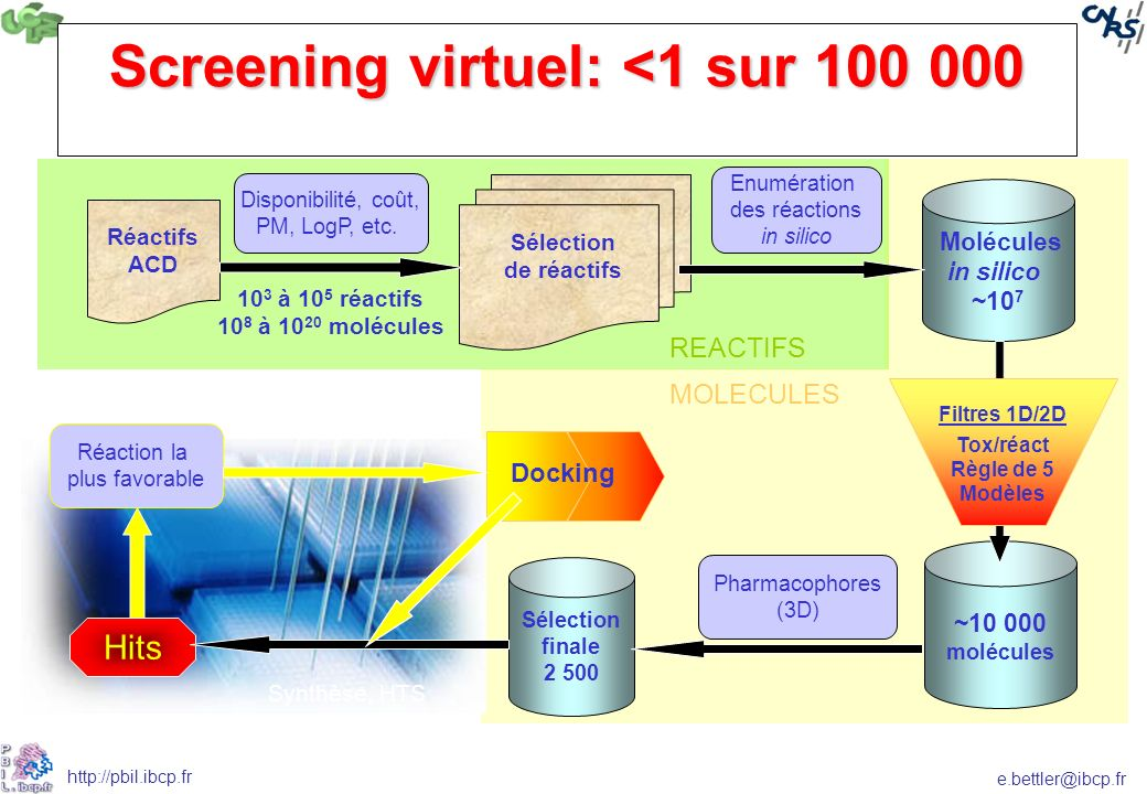 Screening virtuel: <1 sur 100 000