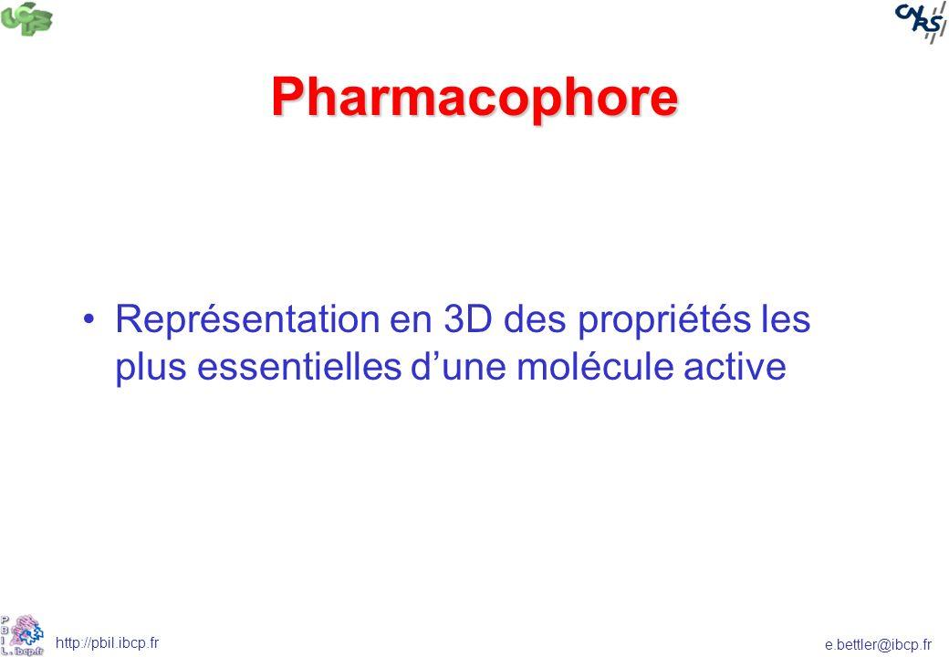 Pharmacophore Représentation en 3D des propriétés les plus essentielles d'une molécule active