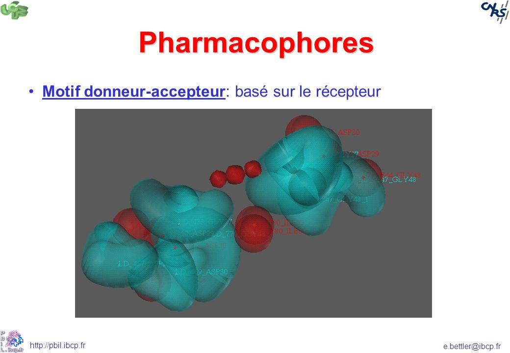 Pharmacophores Motif donneur-accepteur: basé sur le récepteur