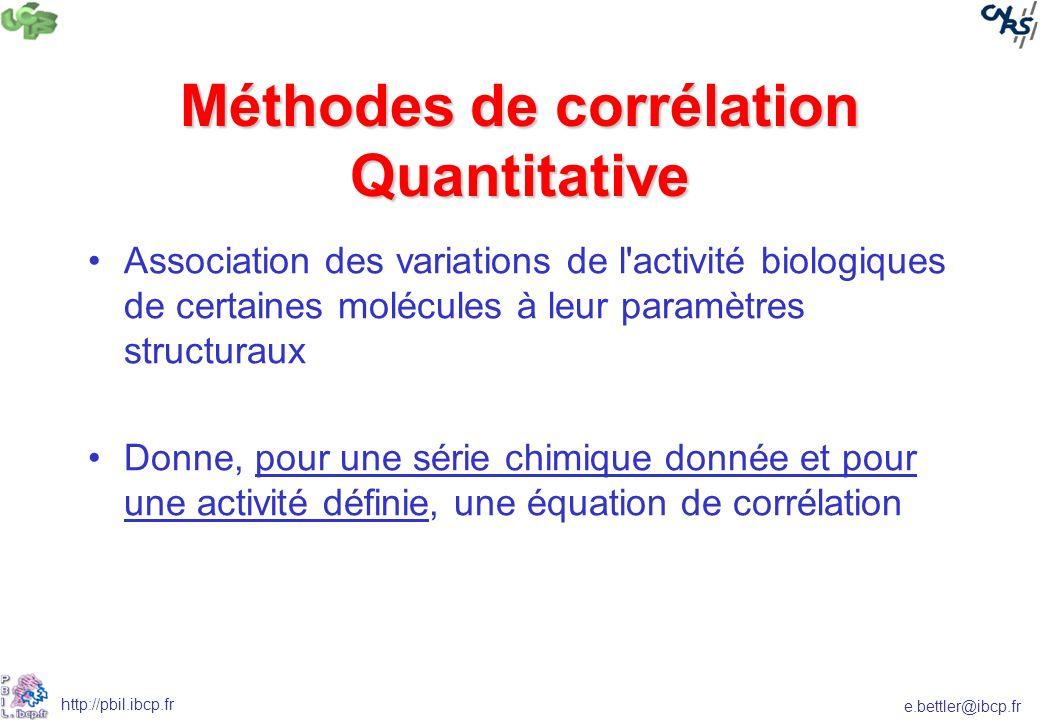 Méthodes de corrélation Quantitative