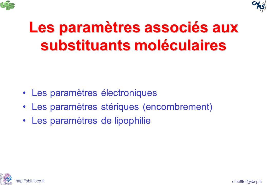 Les paramètres associés aux substituants moléculaires