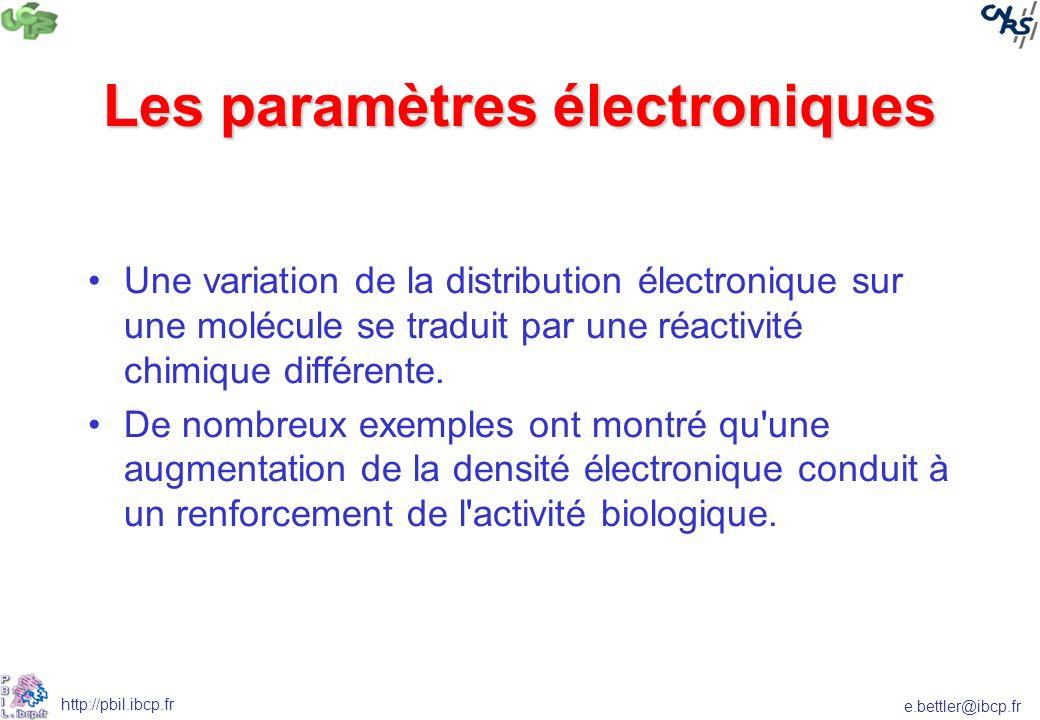 Les paramètres électroniques