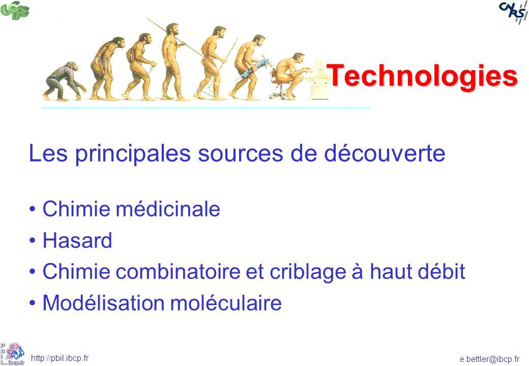 Technologies Les principales sources de découverte Chimie médicinale