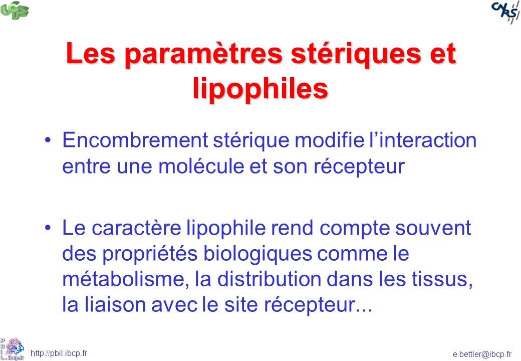 Les paramètres stériques et lipophiles