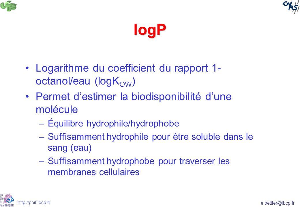 logP Logarithme du coefficient du rapport 1-octanol/eau (logKOW)