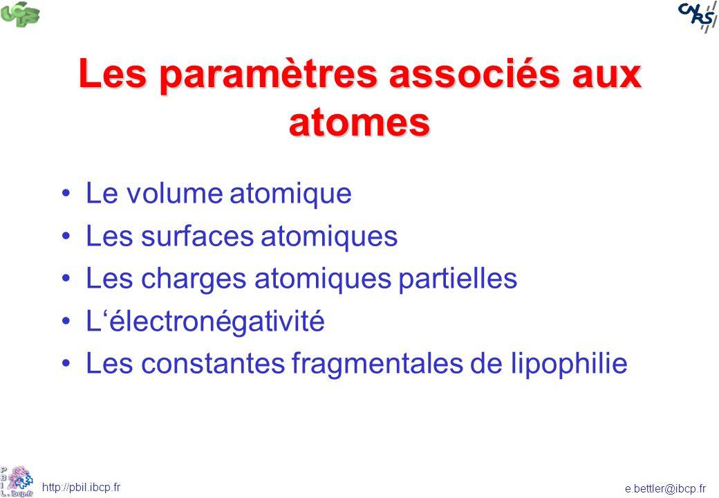 Les paramètres associés aux atomes