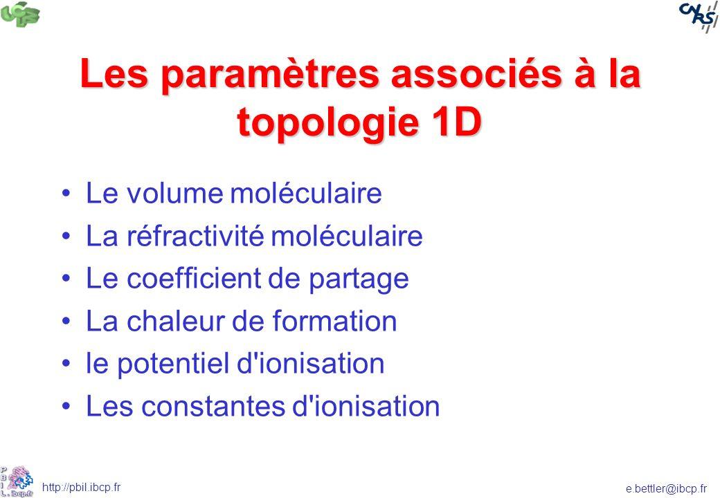 Les paramètres associés à la topologie 1D