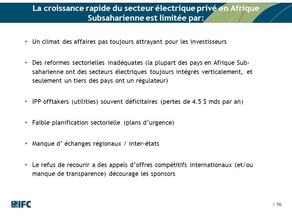 La croissance rapide du secteur électrique privé en Afrique Subsaharienne est limitée par: