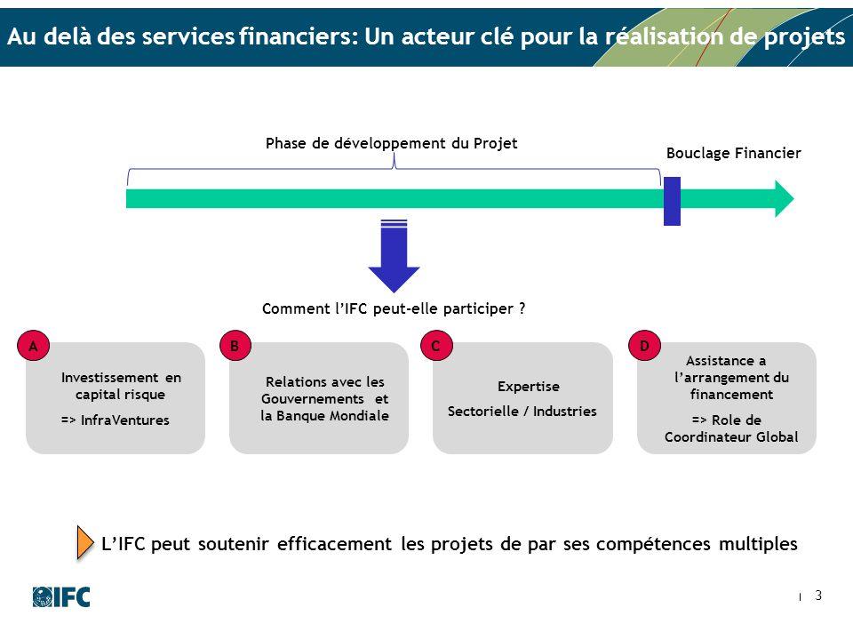 Au delà des services financiers: Un acteur clé pour la réalisation de projets