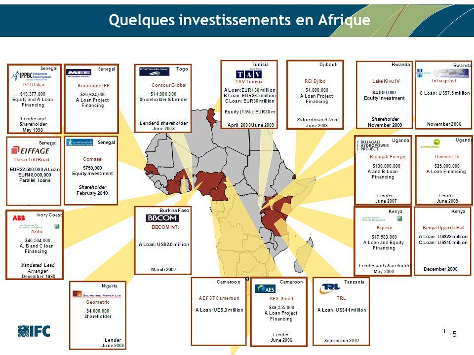 Quelques investissements en Afrique