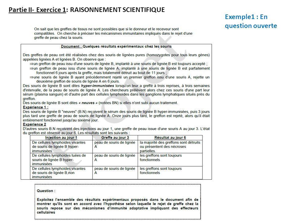 Partie II- Exercice 1: RAISONNEMENT SCIENTIFIQUE