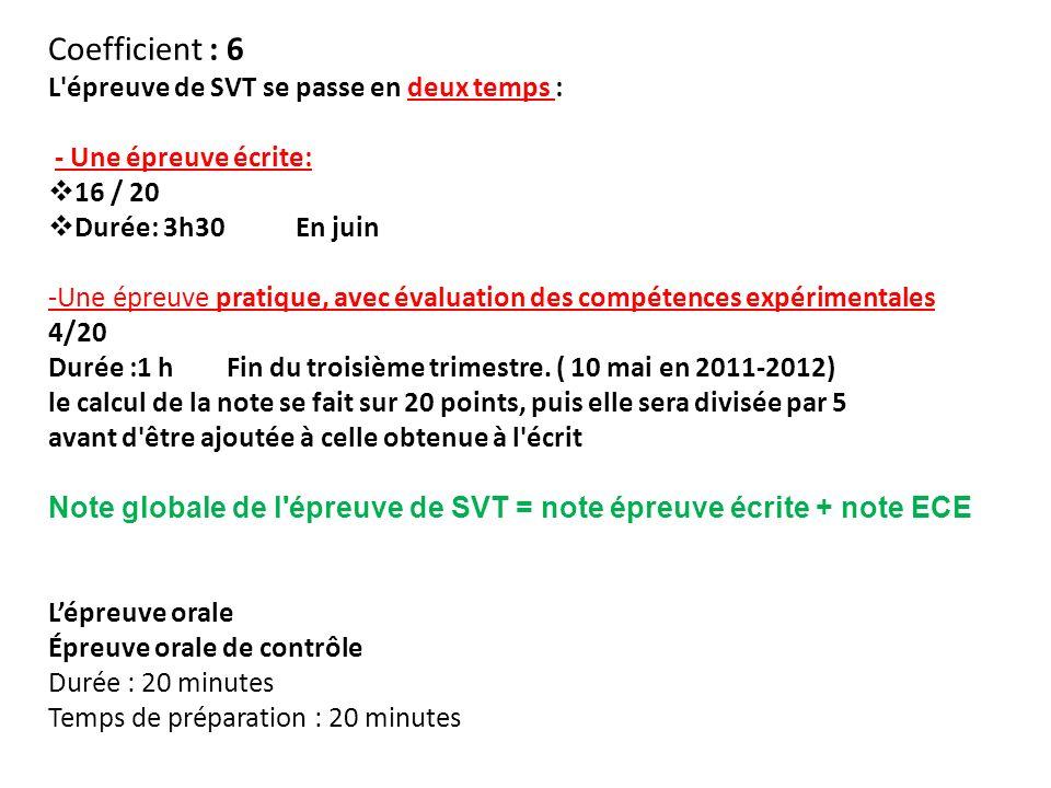 Coefficient : 6 L épreuve de SVT se passe en deux temps :