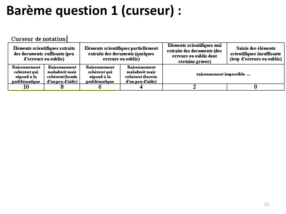Barème question 1 (curseur) :