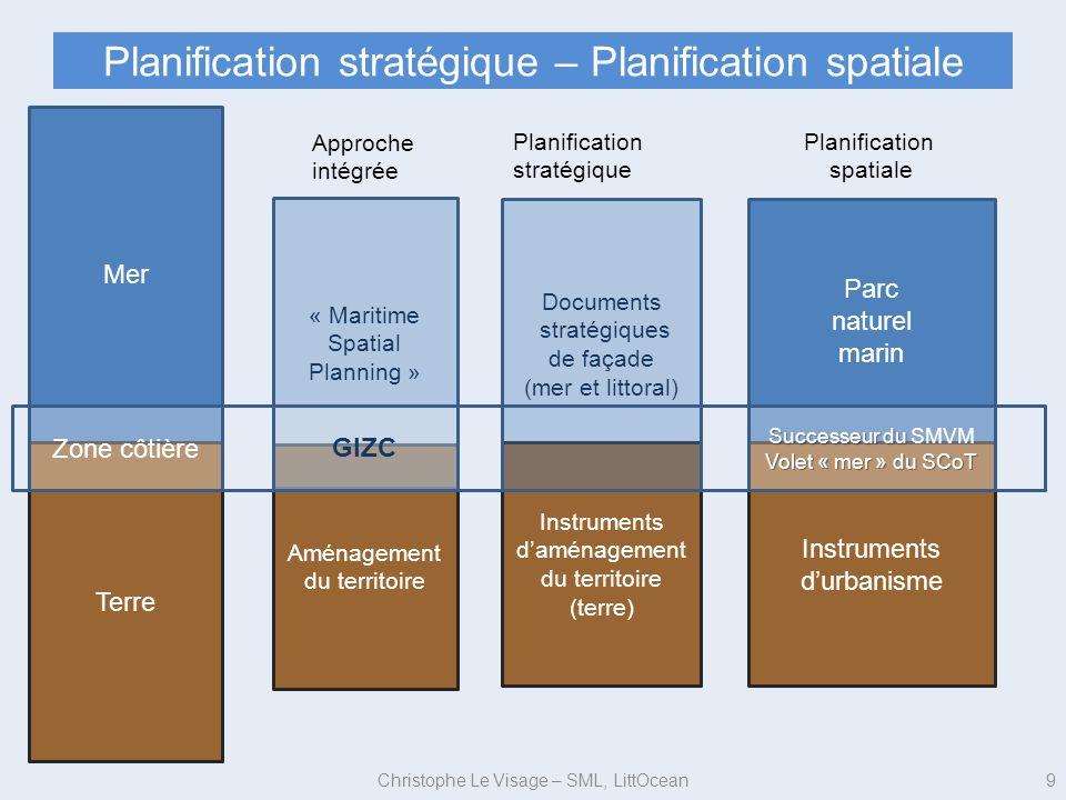 Planification stratégique – Planification spatiale