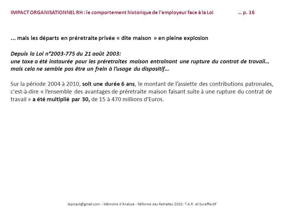 Depuis la Loi n°2003-775 du 21 août 2003: