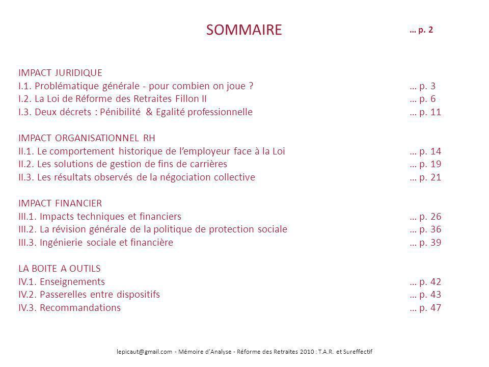 SOMMAIRE IMPACT JURIDIQUE