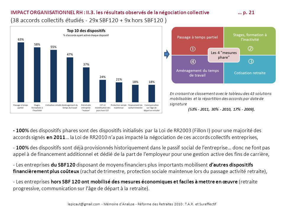     (38 accords collectifs étudiés - 29x SBF120 + 9x hors SBF120 )