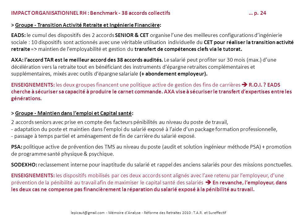 IMPACT ORGANISATIONNEL RH : Benchmark - 38 accords collectifs … p. 24
