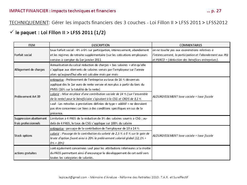  le paquet : Loi Fillon II > LFSS 2011 (1/2)