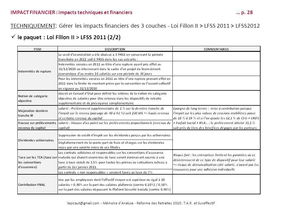  le paquet : Loi Fillon II > LFSS 2011 (2/2)