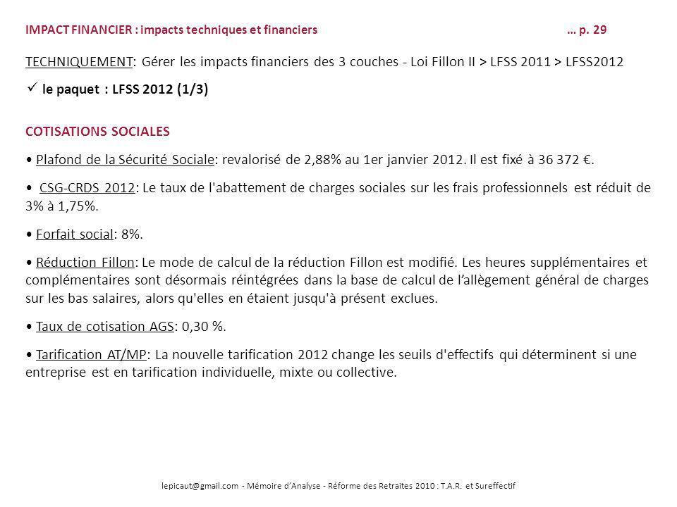 • Taux de cotisation AGS: 0,30 %.