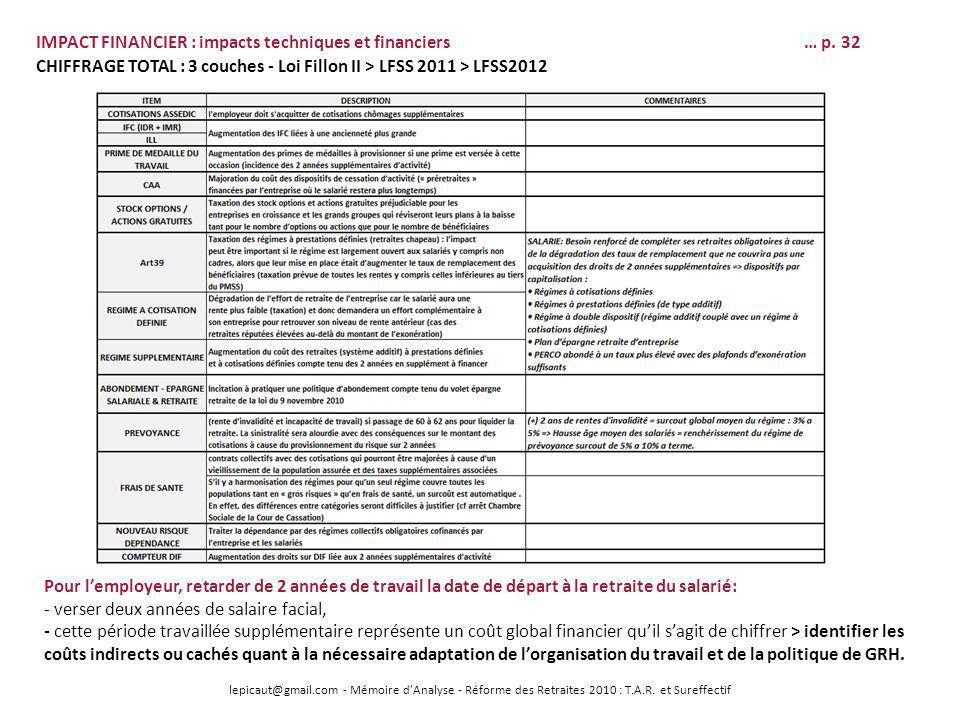 IMPACT FINANCIER : impacts techniques et financiers … p. 32