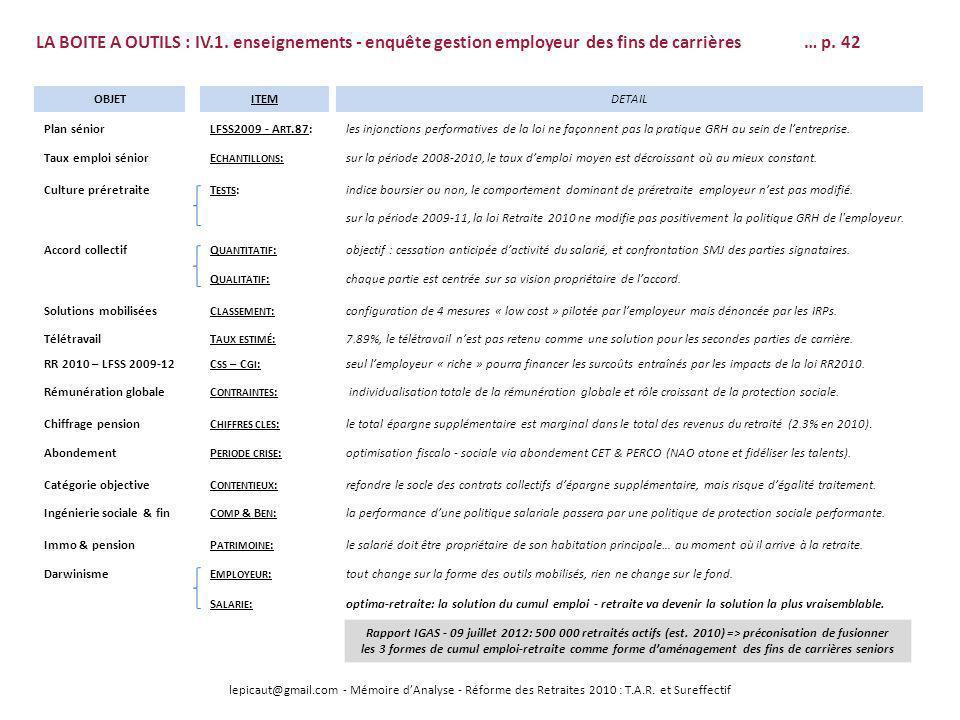 LA BOITE A OUTILS : IV.1. enseignements - enquête gestion employeur des fins de carrières … p. 42