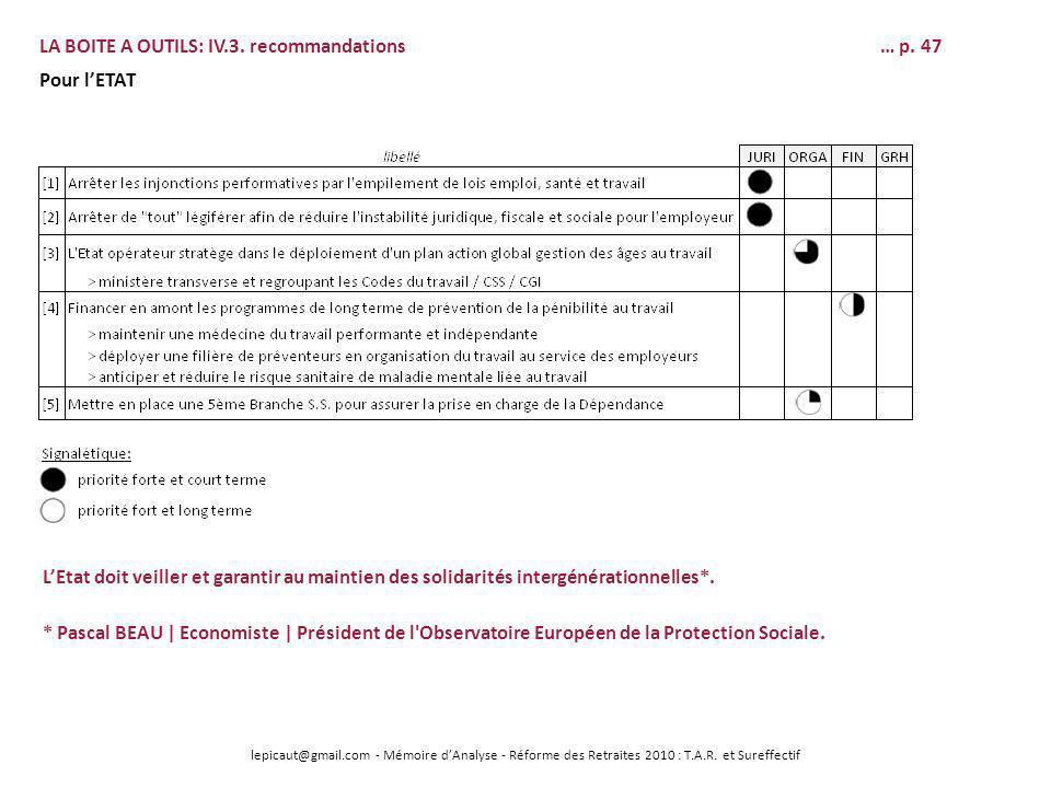 LA BOITE A OUTILS: IV.3. recommandations … p. 47
