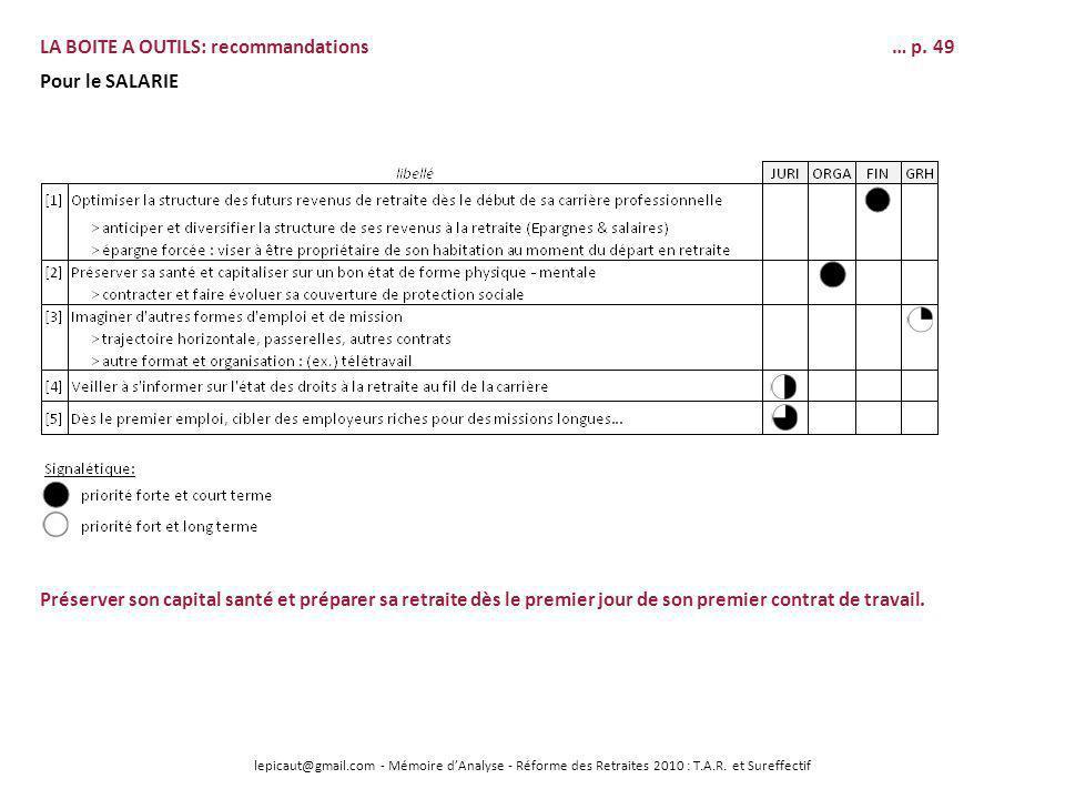 LA BOITE A OUTILS: recommandations … p. 49
