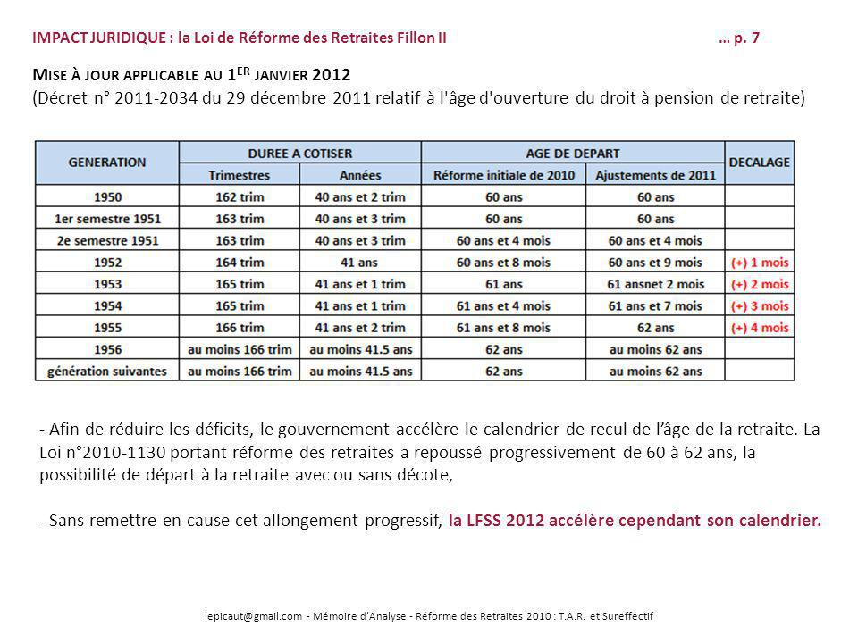 Mise à jour applicable au 1er janvier 2012