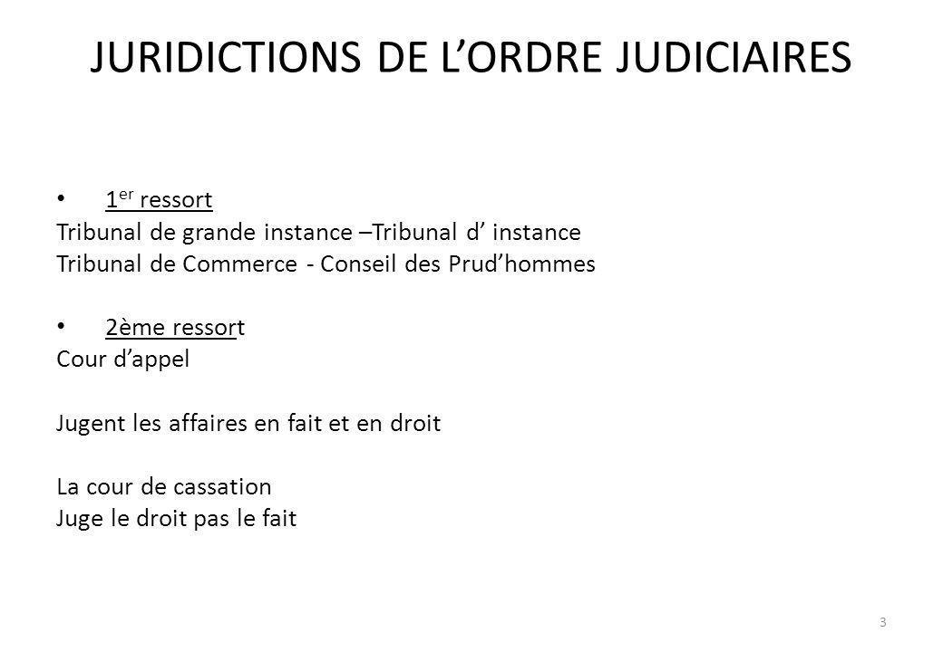 juridictions de l'ordre judiciaires