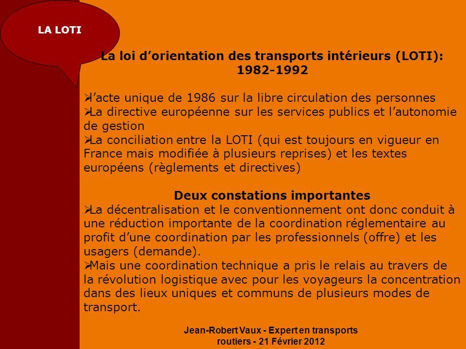 La loi d'orientation des transports intérieurs (LOTI): 1982-1992