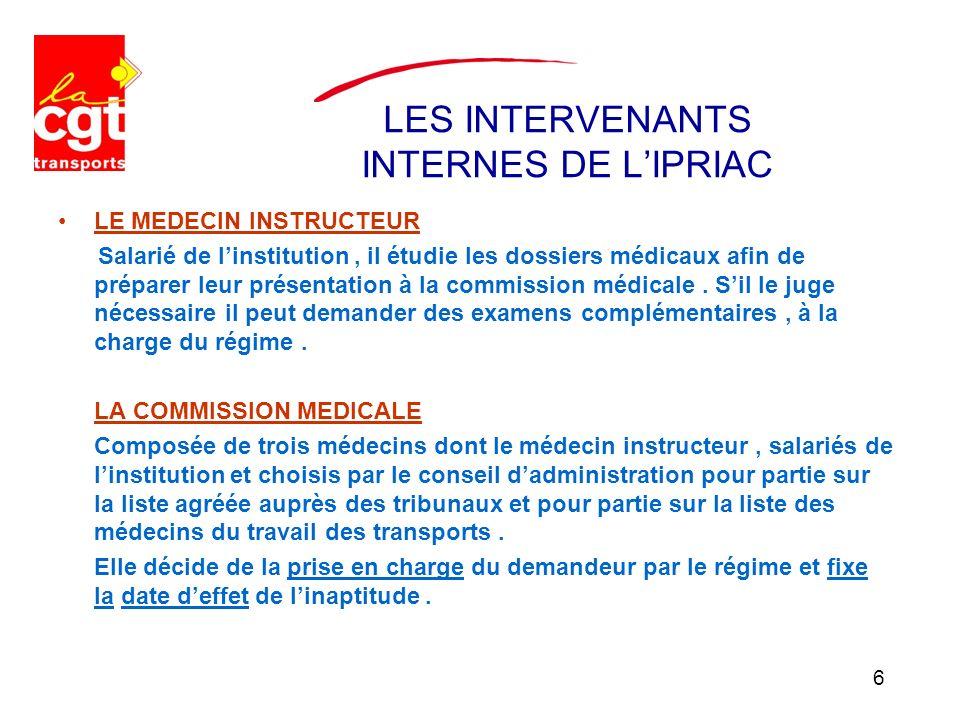 LES INTERVENANTS INTERNES DE L'IPRIAC