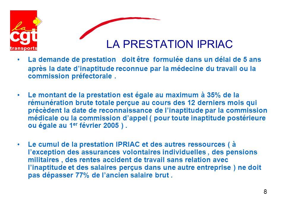 LA PRESTATION IPRIAC