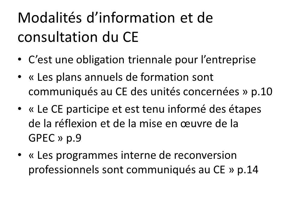 Modalités d'information et de consultation du CE