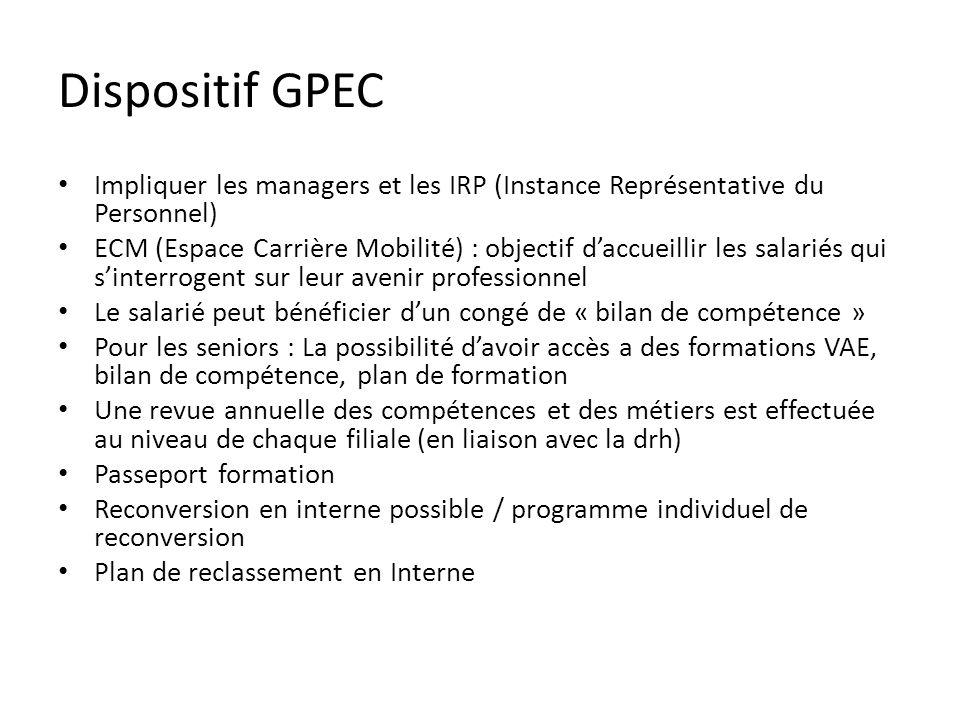 Dispositif GPEC Impliquer les managers et les IRP (Instance Représentative du Personnel)