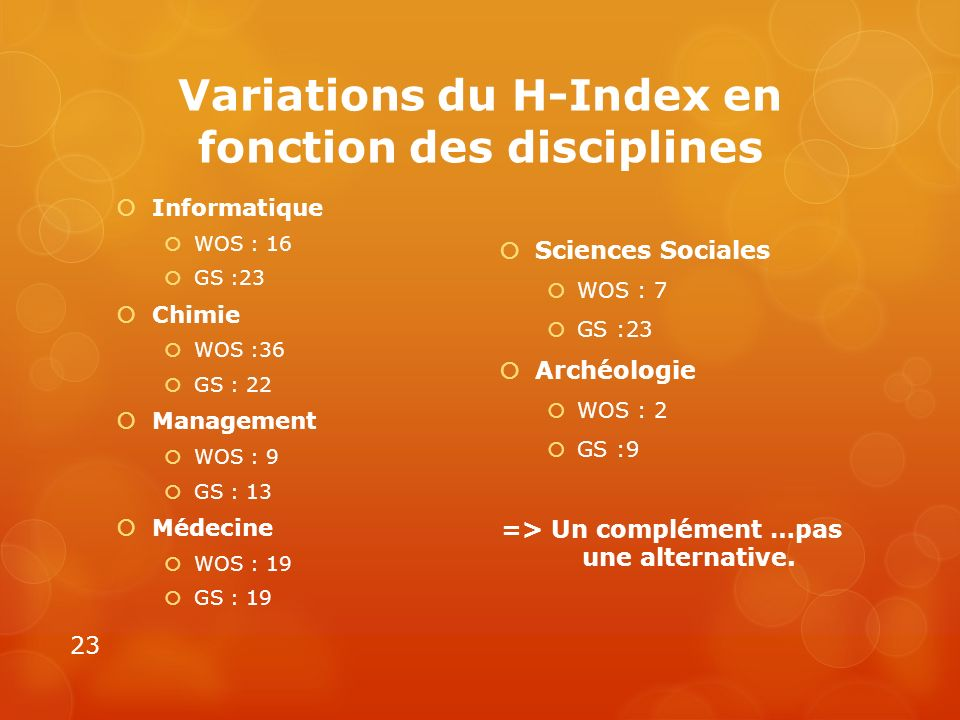 Variations du H-Index en fonction des disciplines