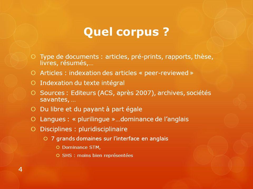 Quel corpus Type de documents : articles, pré-prints, rapports, thèse, livres, résumés,… Articles : indexation des articles « peer-reviewed »