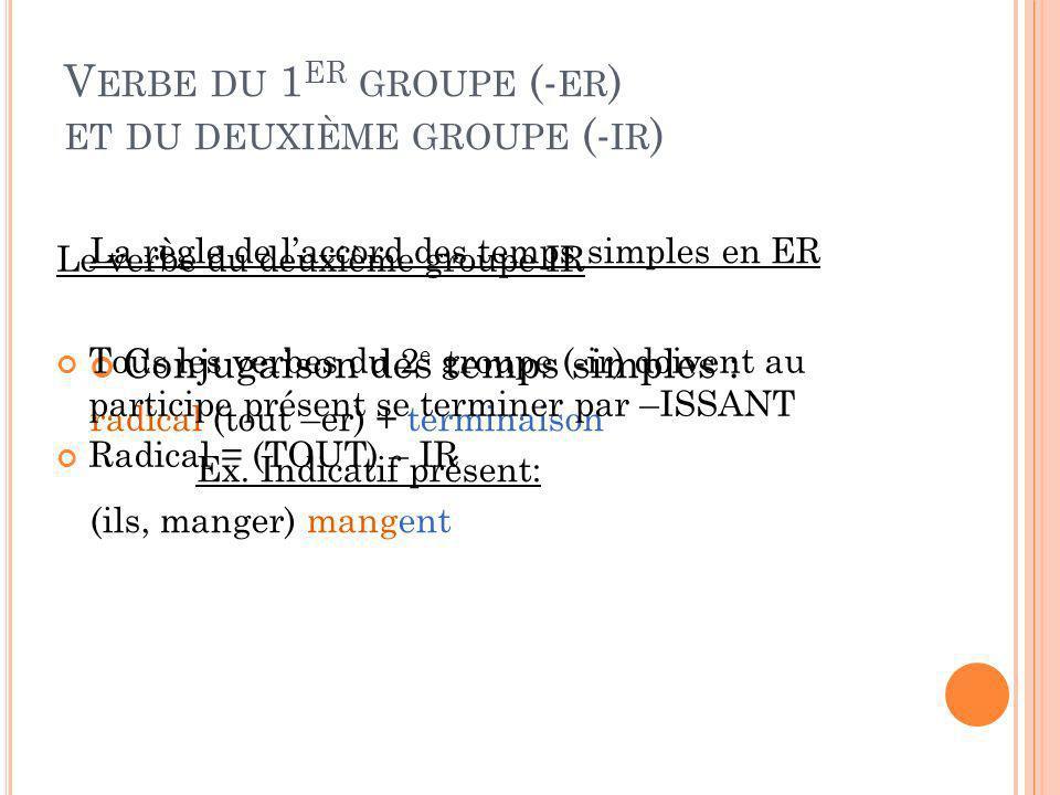 Verbe du 1er groupe (-er) et du deuxième groupe (-ir)