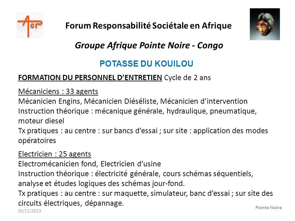 Forum Responsabilité Sociétale en Afrique