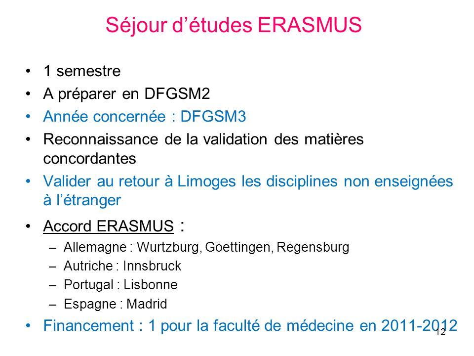 Séjour d'études ERASMUS