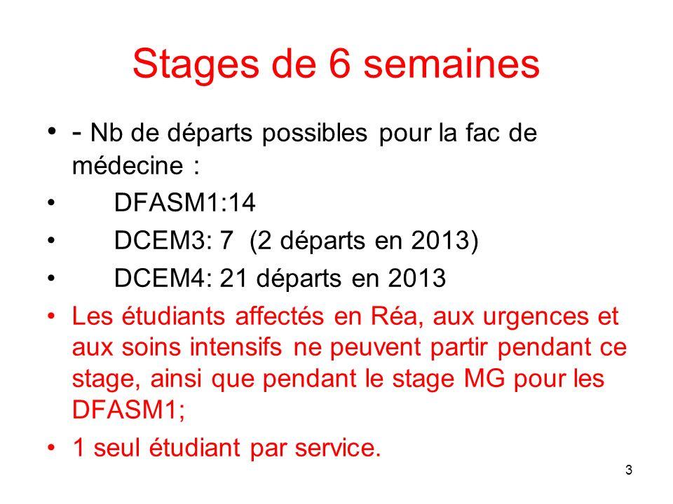 Stages de 6 semaines - Nb de départs possibles pour la fac de médecine : DFASM1:14. DCEM3: 7 (2 départs en 2013)