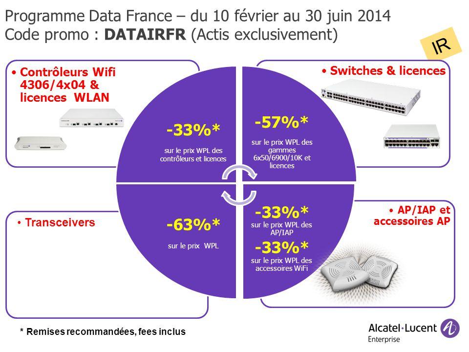 IR Programme Data France – du 10 février au 30 juin 2014