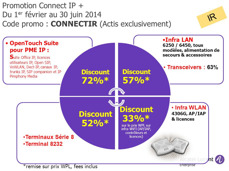 IR Promotion Connect IP + Du 1er février au 30 juin 2014