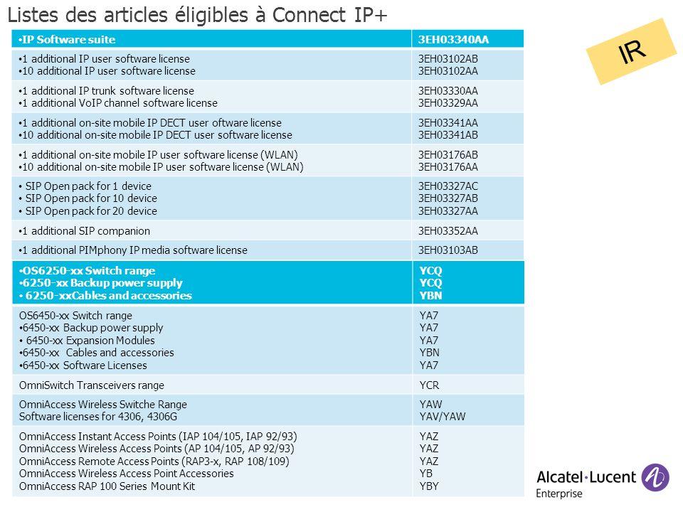 Listes des articles éligibles à Connect IP+