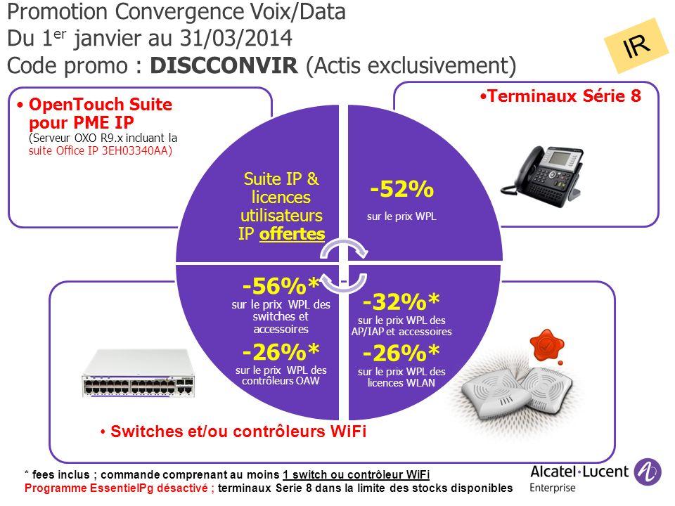 IR Promotion Convergence Voix/Data Du 1er janvier au 31/03/2014