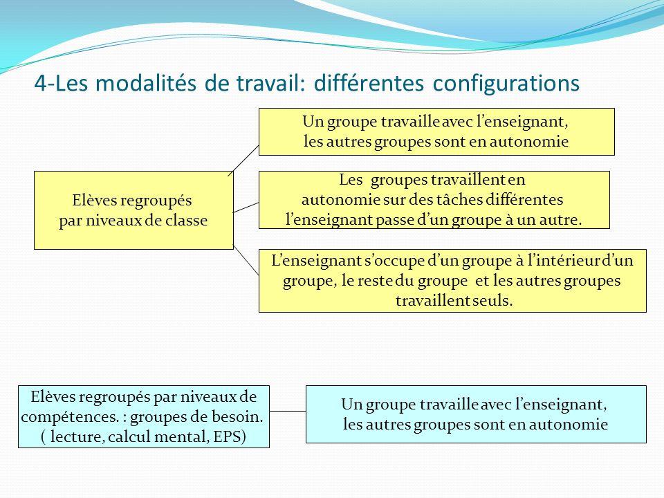 4-Les modalités de travail: différentes configurations